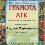 Парный турнир г.Александрии 14.07.2018г